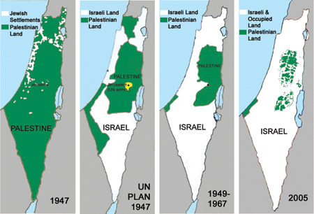 Palestinian loss of land 1946-2005